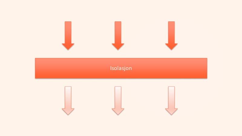 Isolasjon illustrasjon