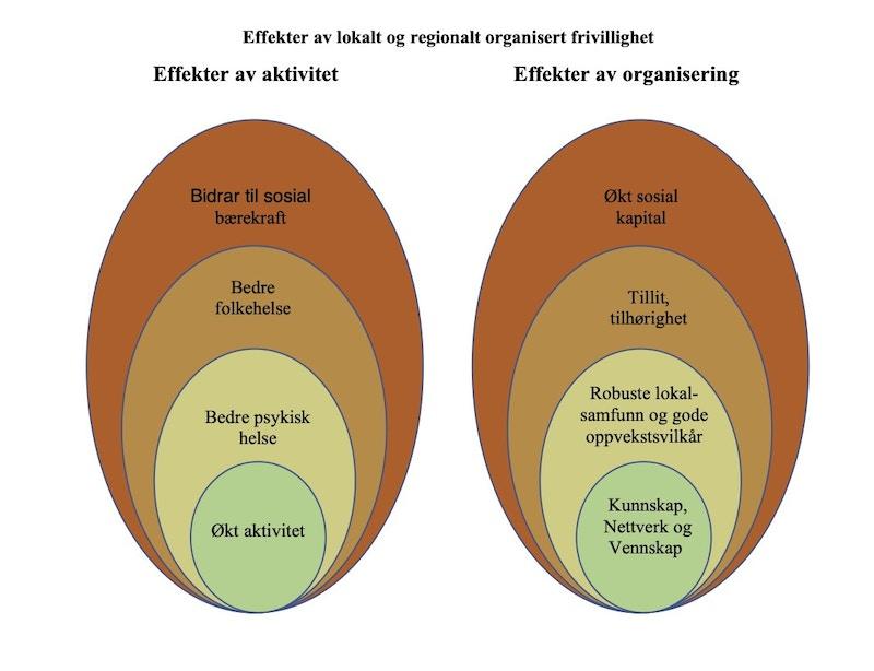 Illustrasjonsbilde VOFO rapport Akershus