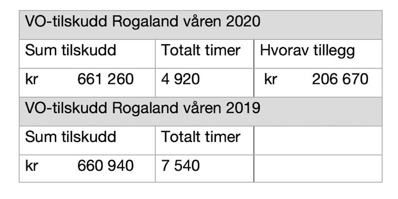 Skjermbilde 2020 11 11 kl 15 24 54